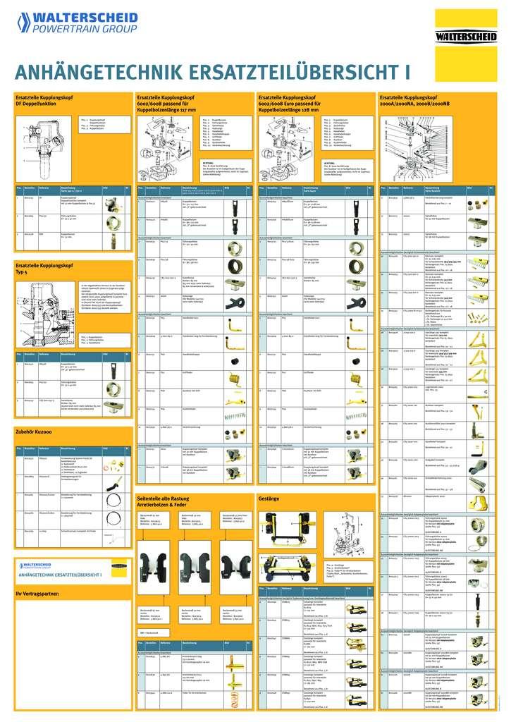 Walterscheid Poster Ersatzteilübersicht Anhängetechnik